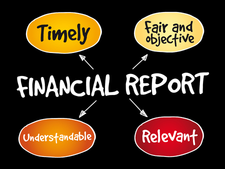 Financial reports mind map, business concept background
