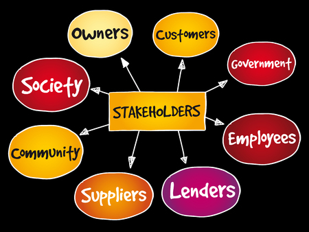 A Company stakeholders, strategy mind map, business concept Illustration