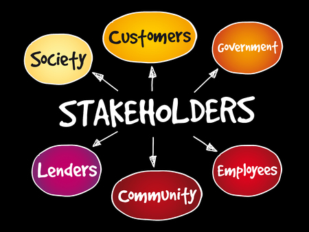 Company stakeholders, strategy mind map, business concept.