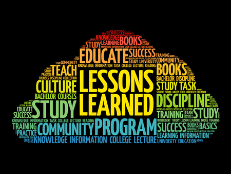 Lessons Learned word cloud collage, education concept background