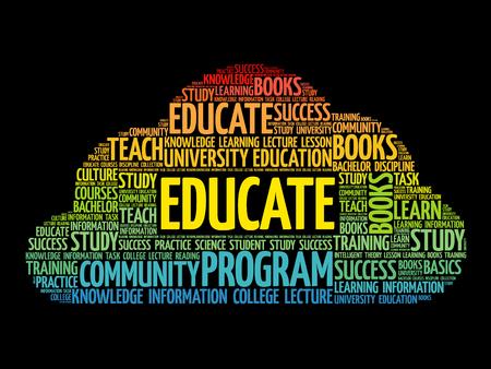 EDUCATE word cloud, education concept background