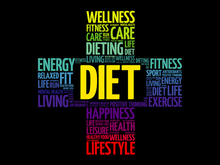 Diet word cloud collage, health cross concept background