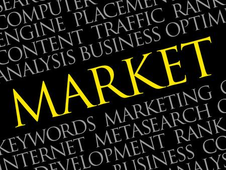 Market word cloud, business concept.