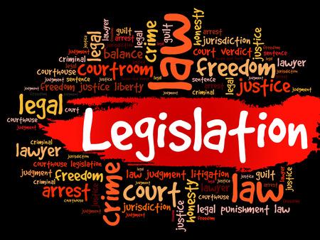 Legislation word cloud collage, concept background