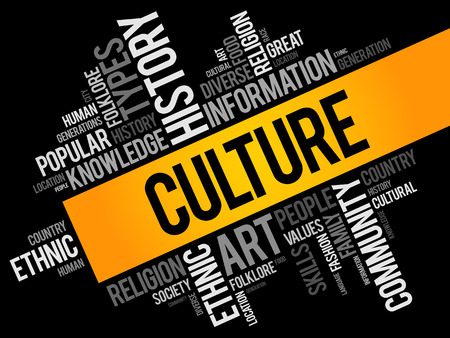 Culture word cloud collage