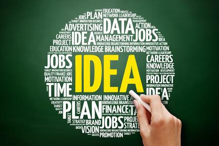 IDEA word cloud collage, business concept on blackboard Stock Photo