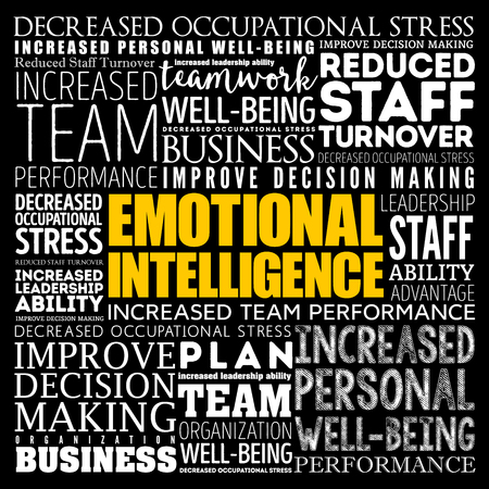Emotional intelligence word cloud collage, business concept background Ilustrace