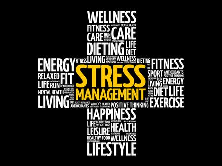 Nube de palabras de gestión del estrés, concepto cruzado de salud