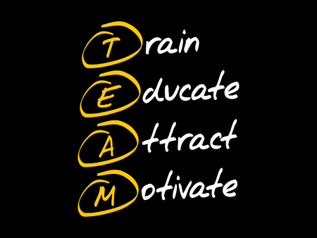 TEAM - Train, Educate, Attact, Motivate, acronym business concept