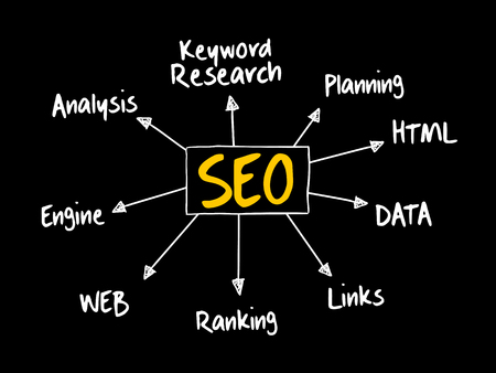 SEO - Search Engine Optimization mind map, business concept for presentations and reports