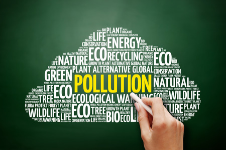 Pollution word cloud collage, green ecology concept on blackboard