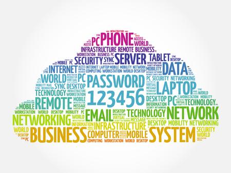 Easy Password 123456 word cloud concept