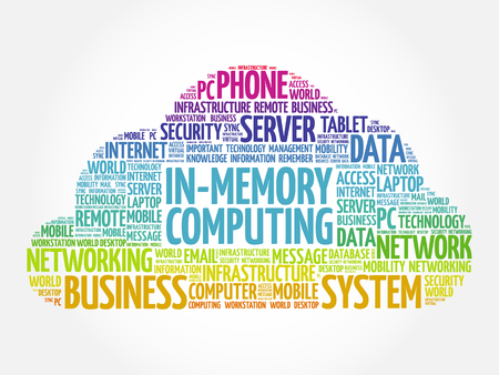 In-Memory Computing word cloud collage, business concept background