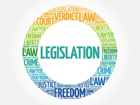 Legislation word cloud concept background