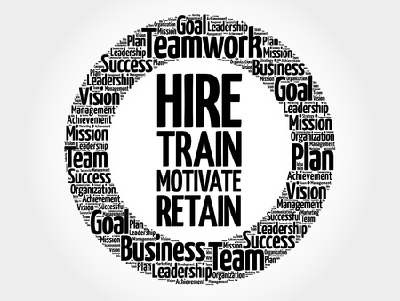 Hire, Train, Motivate and Retain word cloud, business concept