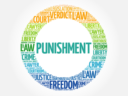 Punishment word cloud concept background
