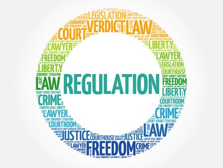 Regulation word cloud concept bacground Ilustração