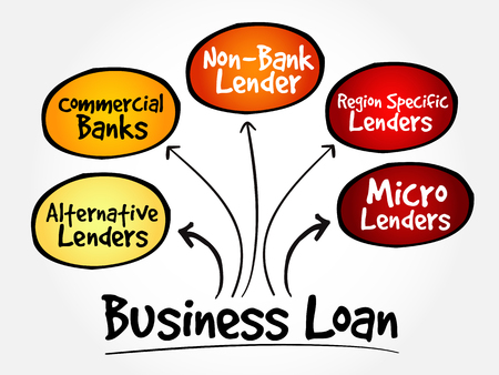 Business Loan sources mind map flowchart business concept for presentations and reports Illustration