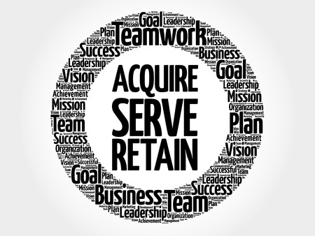 Acquire, Serve and Retain circle word cloud, business concept