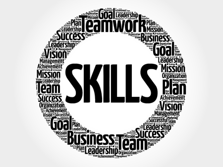 Skills circle word cloud, business concept