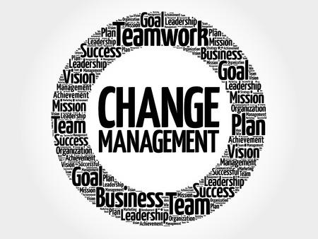 Change management circle word cloud, business concept