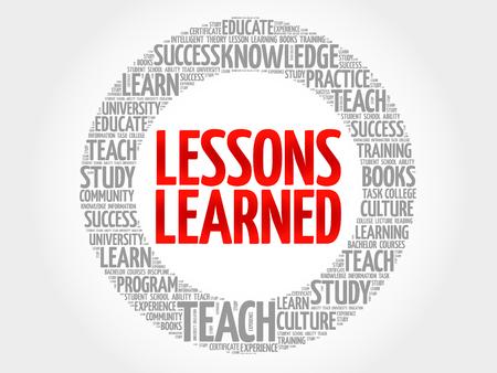 Lekcje wyuczone słowo chmura, tło koncepcja edukacji