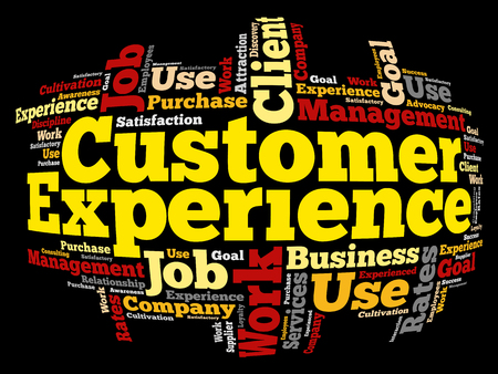 Customer Experience word cloud, business concept background