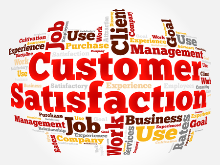 Customer Satisfaction word cloud, business concept background Illustration