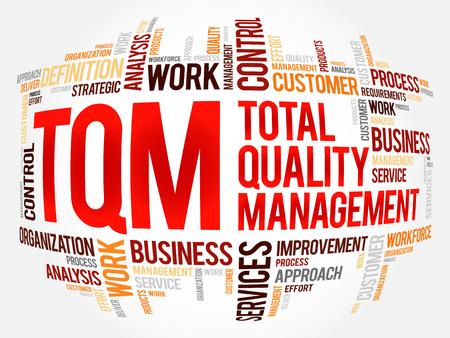 TQM - Nube de palabras de gestión de calidad total, fondo del concepto de negocio