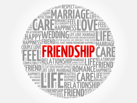 Friendship circle word cloud collage concept 矢量图像