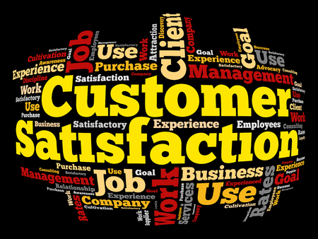 Customer Satisfaction word cloud, business concept background Vektoros illusztráció