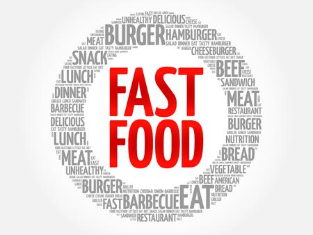 FAST FOOD word cloud, concept background Illustration