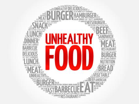 UNHEALTHY FOOD word cloud, food concept