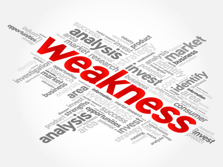 Weakness word cloud, business concept Illustration