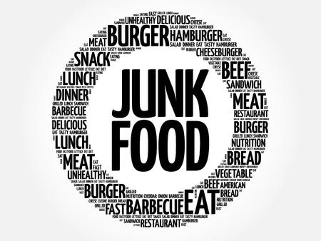 JUNK FOOD word cloud, food concept background