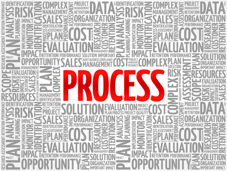 Process business concept in word tag cloud, background Vektoros illusztráció