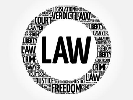 Law word cloud concept
