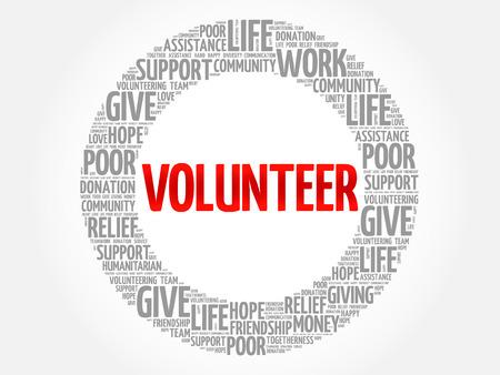 Volunteer word cloud collage, concept background