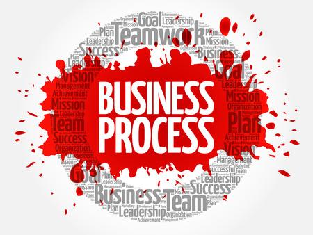 Business Process circle word cloud, business concept