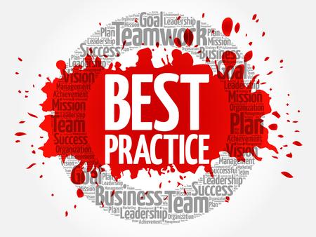 Best Practice circle word cloud, business concept