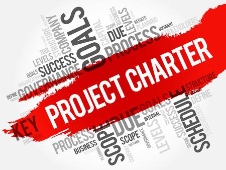 Collage en nuage de mot de la charte de projet, termes commerciaux tels que méthode, processus, fond de concept