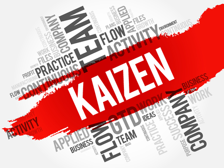 Kaizen word cloud collage, business concept background Çizim