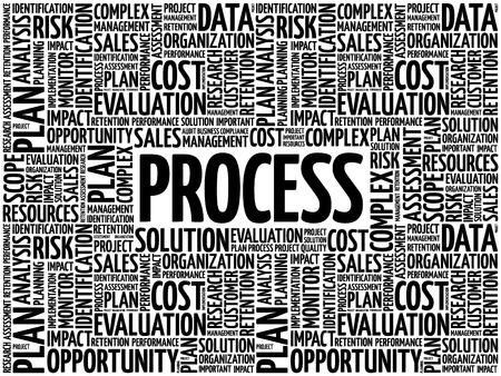 Proceso de nube de palabras collage, concepto de negocio de fondo