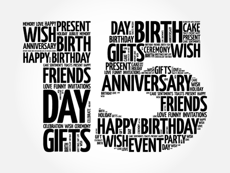 Happy 15th birthday word cloud collage concept