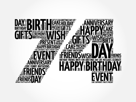 Happy 74th birthday word cloud collage concept