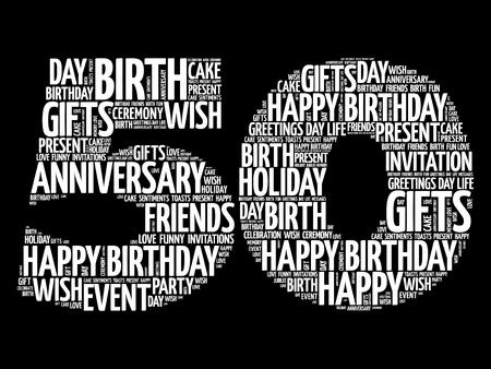 Glückliches 50. Geburtstagswortwolkencollagekonzept
