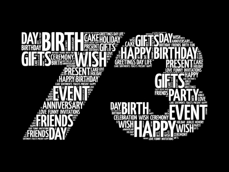 Happy 73rd birthday word cloud collage concept