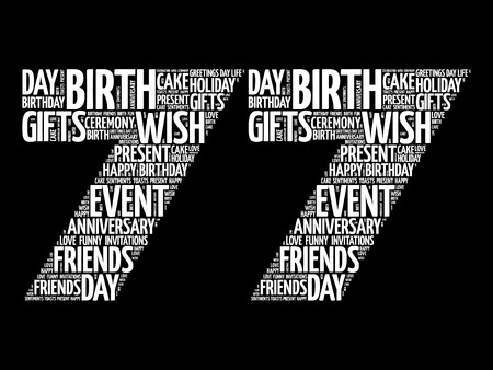 Happy 77th birthday word cloud collage concept