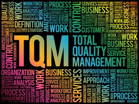 TQM - Total Quality Management-Wortwolke, Hintergrund des Geschäftskonzepts Vektorgrafik