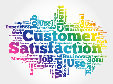 Customer Satisfaction word cloud, business concept background Çizim